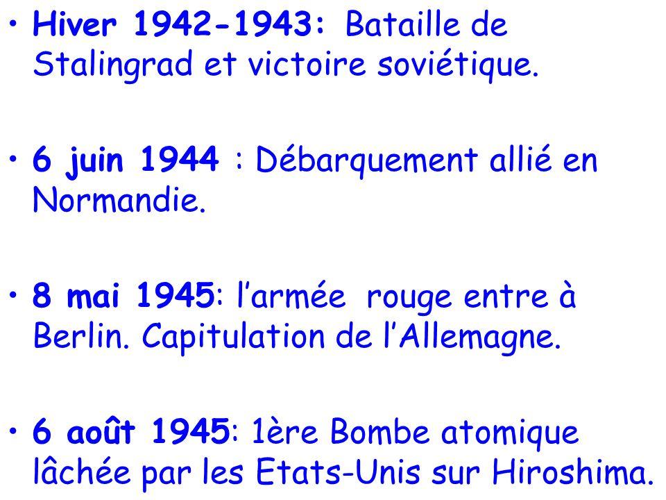Hiver 1942-1943: Bataille de Stalingrad et victoire soviétique.