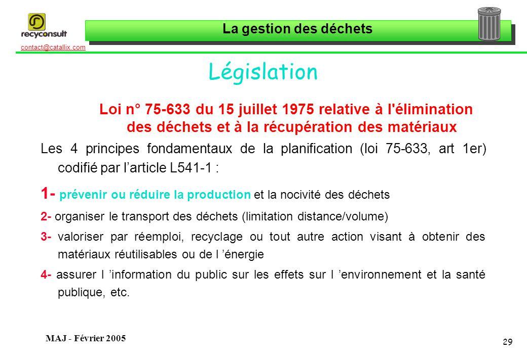 La gestion des déchets 29 contact@catallix.com MAJ - Février 2005 Législation Loi n° 75-633 du 15 juillet 1975 relative à l élimination des déchets et à la récupération des matériaux Les 4 principes fondamentaux de la planification (loi 75-633, art 1er) codifié par larticle L541-1 : 1- prévenir ou réduire la production et la nocivité des déchets 2- organiser le transport des déchets (limitation distance/volume) 3- valoriser par réemploi, recyclage ou tout autre action visant à obtenir des matériaux réutilisables ou de l énergie 4- assurer l information du public sur les effets sur l environnement et la santé publique, etc.