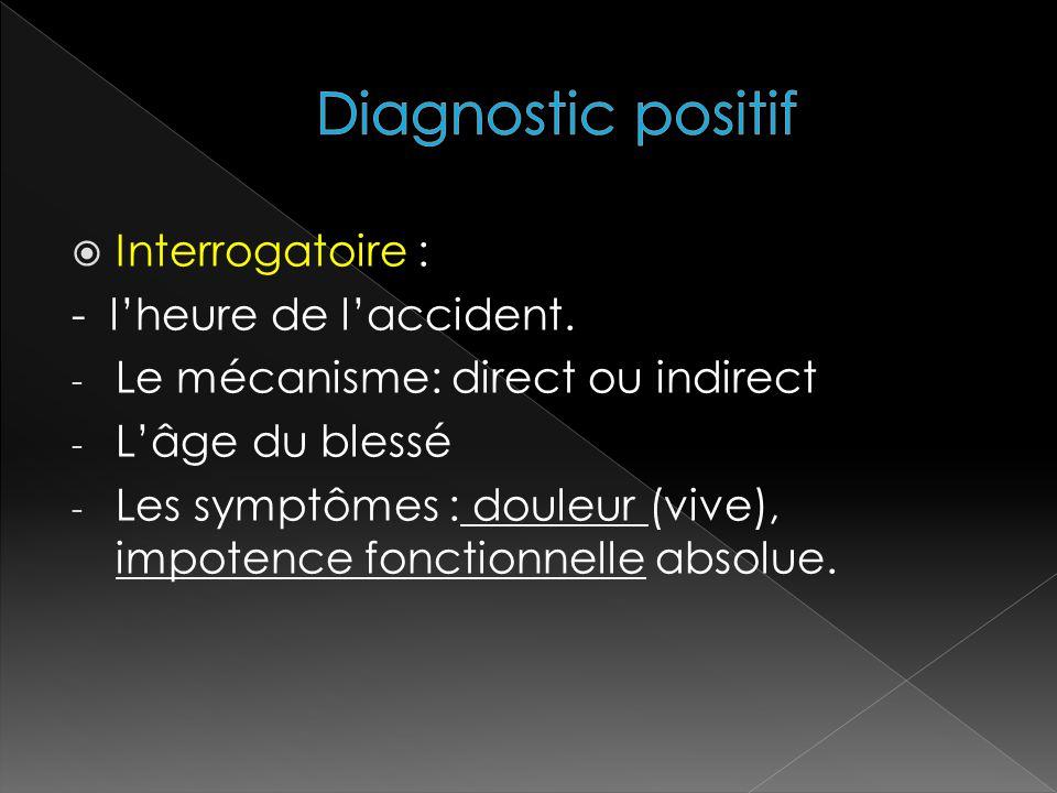 Interrogatoire : - lheure de laccident. - Le mécanisme: direct ou indirect - Lâge du blessé - Les symptômes : douleur (vive), impotence fonctionnelle