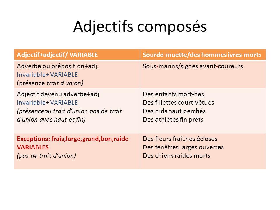 Adjectifs composés Adjectif+adjectif/ VARIABLESourde-muette/des hommes ivres-morts Adverbe ou préposition+adj. Invariable+ VARIABLE (présence trait du