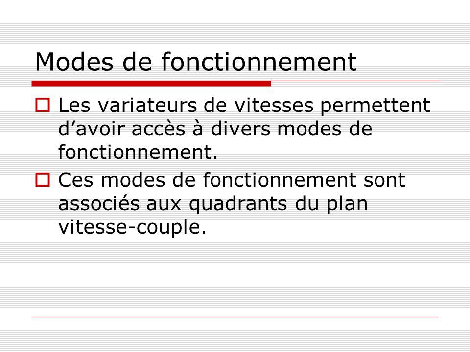 Modes de fonctionnement Les variateurs de vitesses permettent davoir accès à divers modes de fonctionnement. Ces modes de fonctionnement sont associés