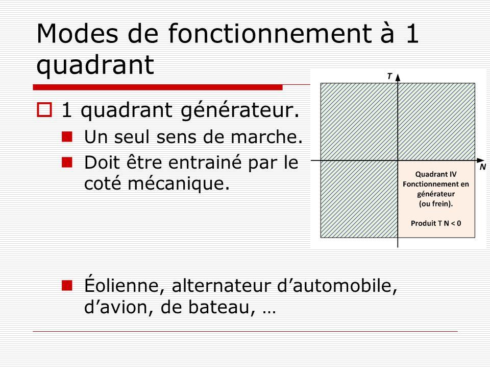 Modes de fonctionnement à 1 quadrant 1 quadrant générateur. Un seul sens de marche. Doit être entrainé par le coté mécanique. Éolienne, alternateur da