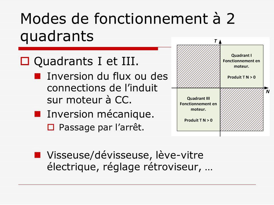 Modes de fonctionnement à 2 quadrants Quadrants I et III. Inversion du flux ou des connections de linduit sur moteur à CC. Inversion mécanique. Passag