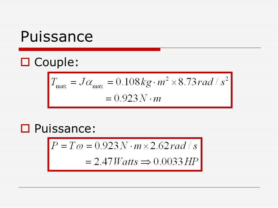 Puissance Couple: Puissance: