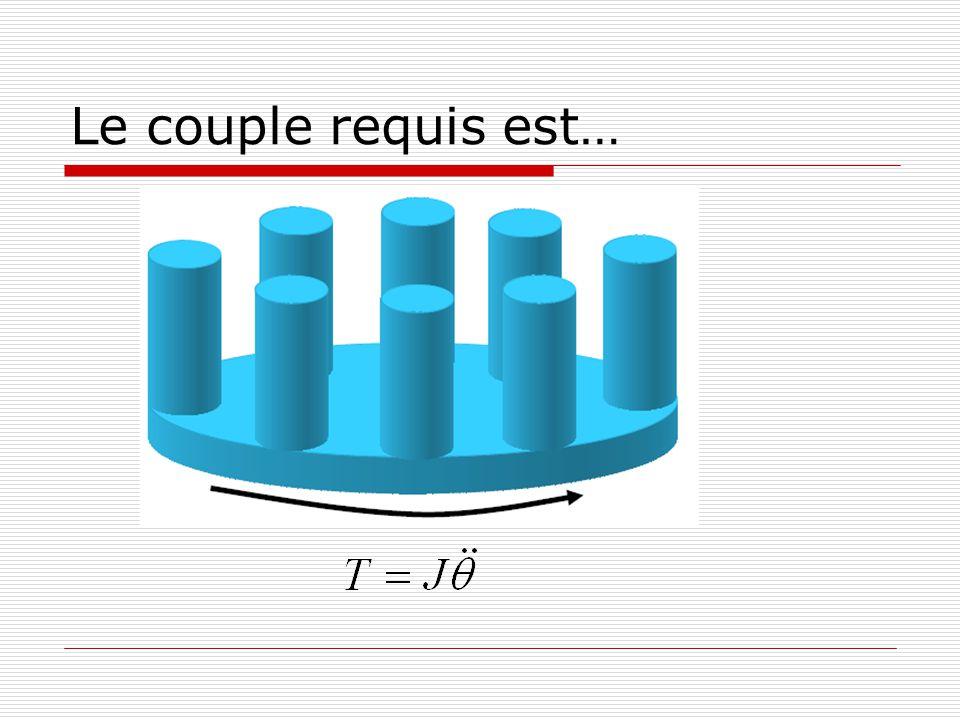 Le couple requis est…
