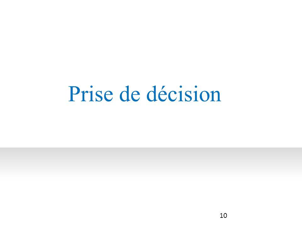 Prendre en considération les informations pertinentes avant de passer à la décision Prendre une décision objective Diviser décision principale en série de décisions secondaires (matrice de décision ) Poser les bonnes questions pour bien cerner les problèmes Prise de décision pour la soumettre au client