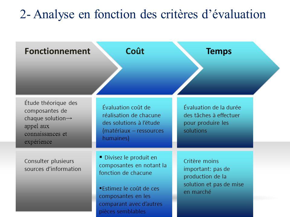 3- Évaluation ordres de grandeur et caractéristiques générales Formuler des hypothèses: Lingénieur doit évaluer; il ne doit jamais deviner.
