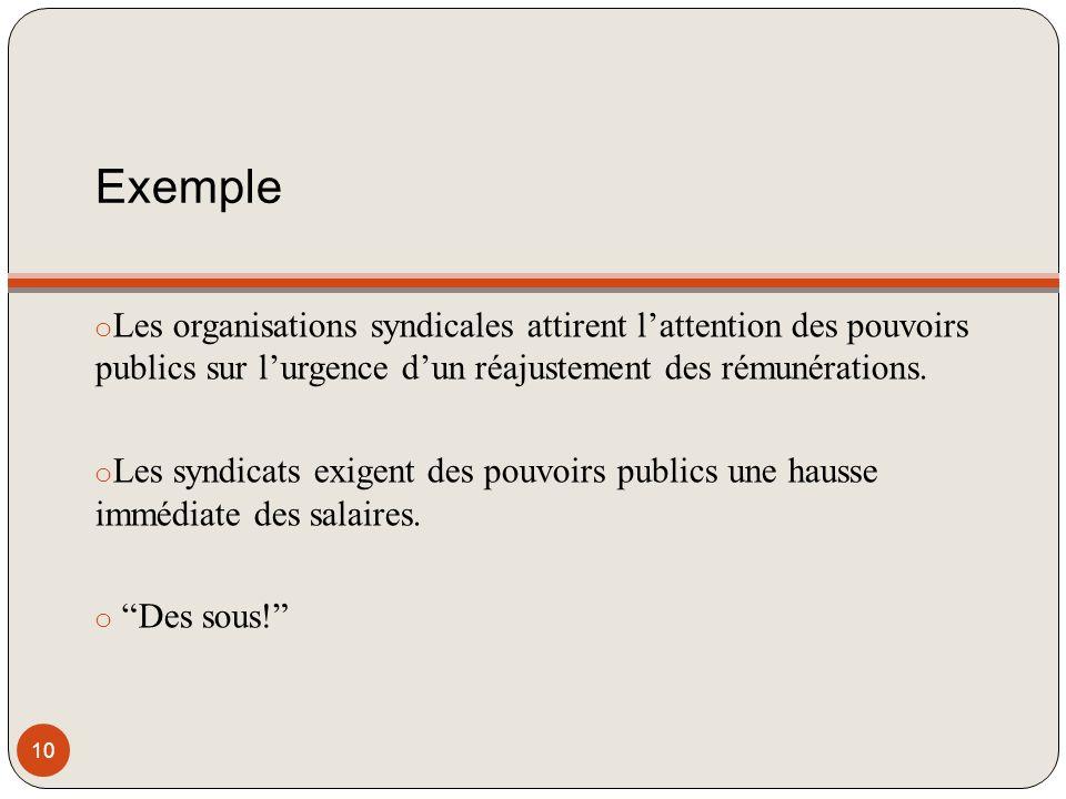 Exemple o Les organisations syndicales attirent lattention des pouvoirs publics sur lurgence dun réajustement des rémunérations. o Les syndicats exige