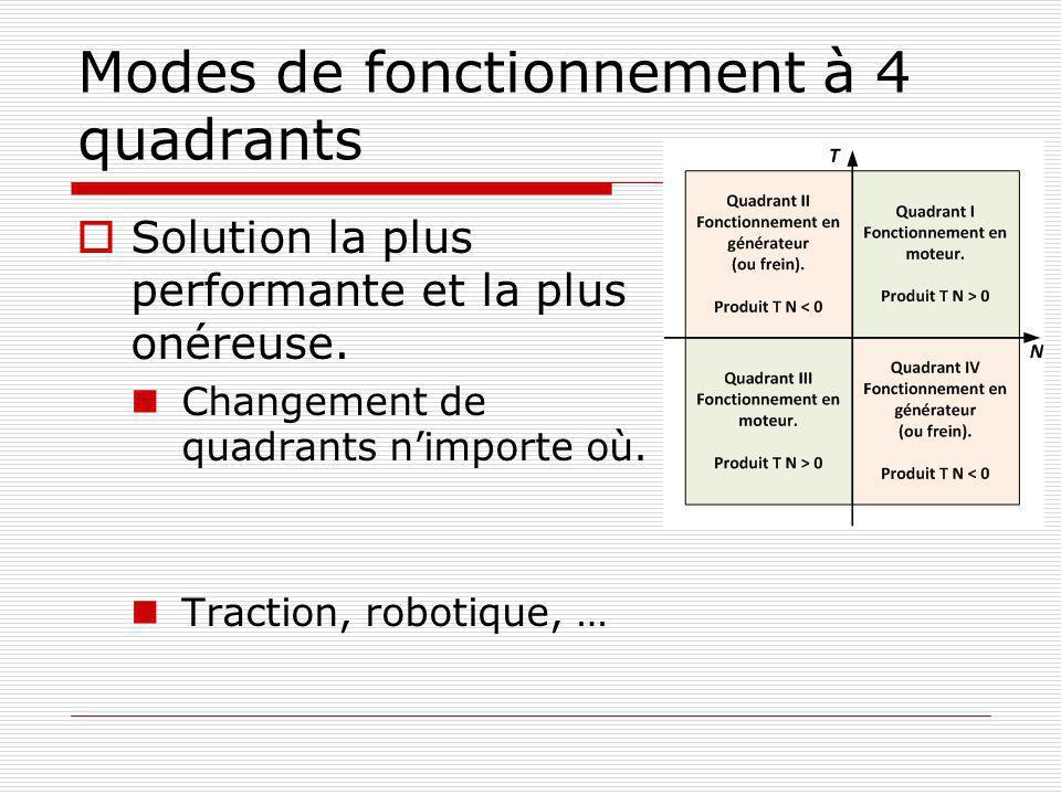 Modes de fonctionnement à 4 quadrants Solution la plus performante et la plus onéreuse. Changement de quadrants nimporte où. Traction, robotique, …