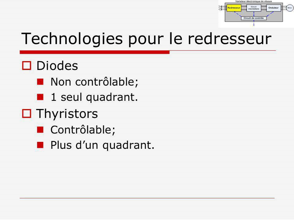 Technologies pour le redresseur Diodes Non contrôlable; 1 seul quadrant. Thyristors Contrôlable; Plus dun quadrant.
