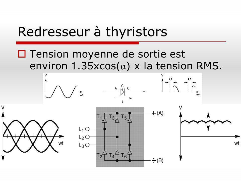 Redresseur à thyristors Tension moyenne de sortie est environ 1.35xcos( α ) x la tension RMS.