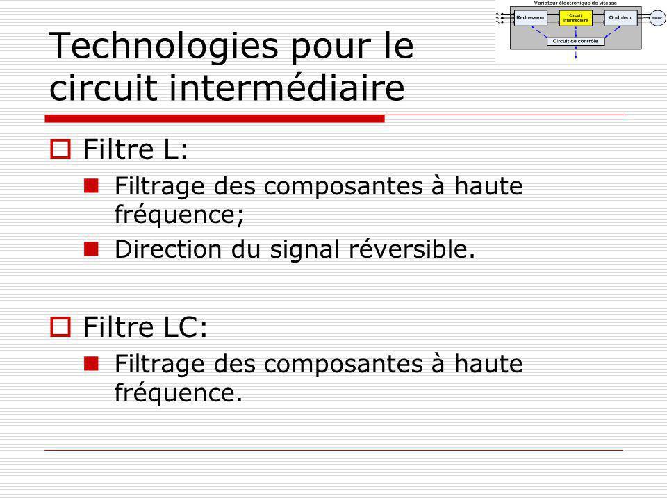Technologies pour le circuit intermédiaire Filtre L: Filtrage des composantes à haute fréquence; Direction du signal réversible. Filtre LC: Filtrage d