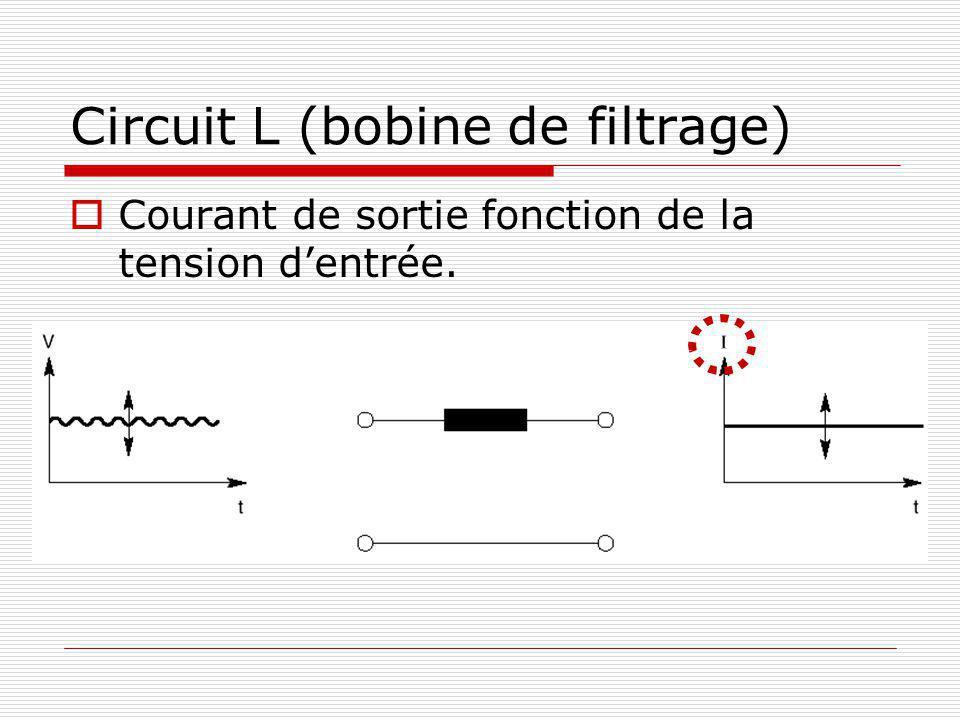 Circuit L (bobine de filtrage) Courant de sortie fonction de la tension dentrée.