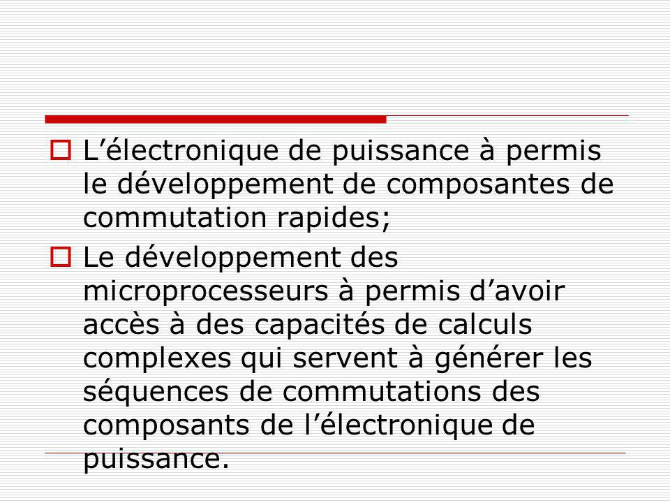 Lélectronique de puissance à permis le développement de composantes de commutation rapides; Le développement des microprocesseurs à permis davoir accè