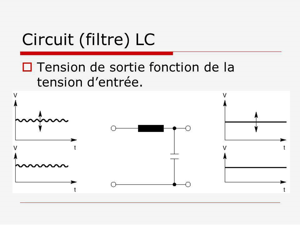 Circuit (filtre) LC Tension de sortie fonction de la tension dentrée.