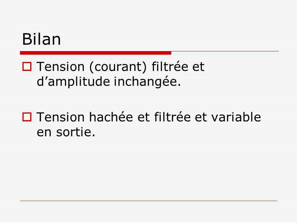 Bilan Tension (courant) filtrée et damplitude inchangée. Tension hachée et filtrée et variable en sortie.