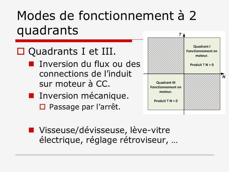 Modes de fonctionnement à 2 quadrants Quadrants I et II.