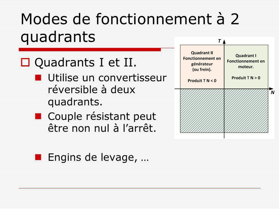 Modes de fonctionnement à 2 quadrants Quadrants I et II. Utilise un convertisseur réversible à deux quadrants. Couple résistant peut être non nul à la