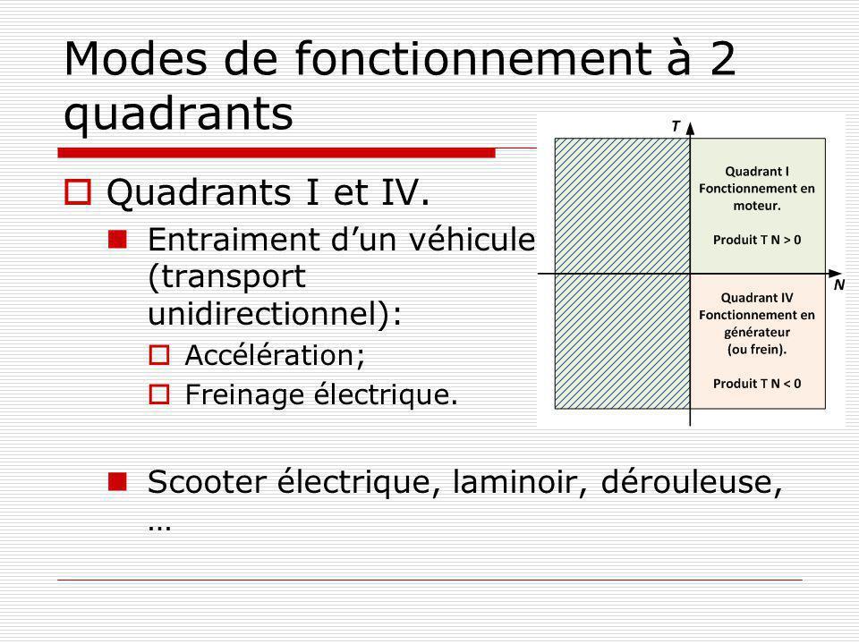 Modes de fonctionnement à 2 quadrants Quadrants I et IV. Entraiment dun véhicule (transport unidirectionnel): Accélération; Freinage électrique. Scoot