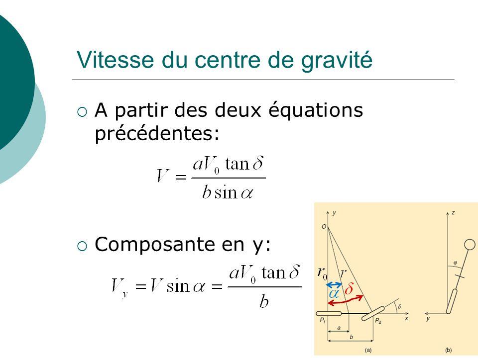 Vitesse du centre de gravité A partir des deux équations précédentes: Composante en y: