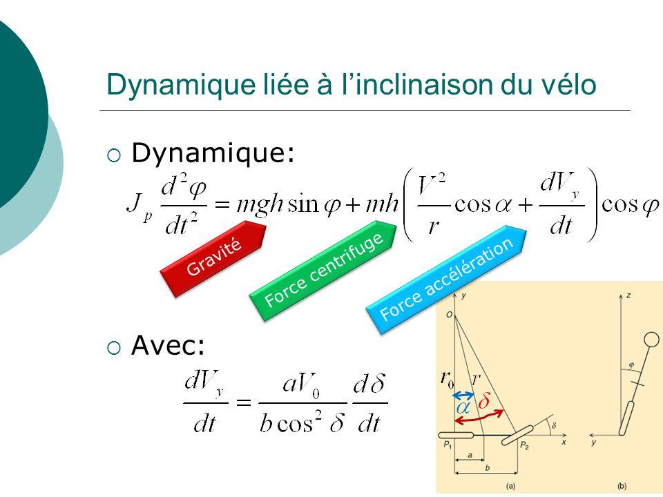 Dynamique liée à linclinaison du vélo Dynamique: Avec: Gravité Force centrifuge Force accélération