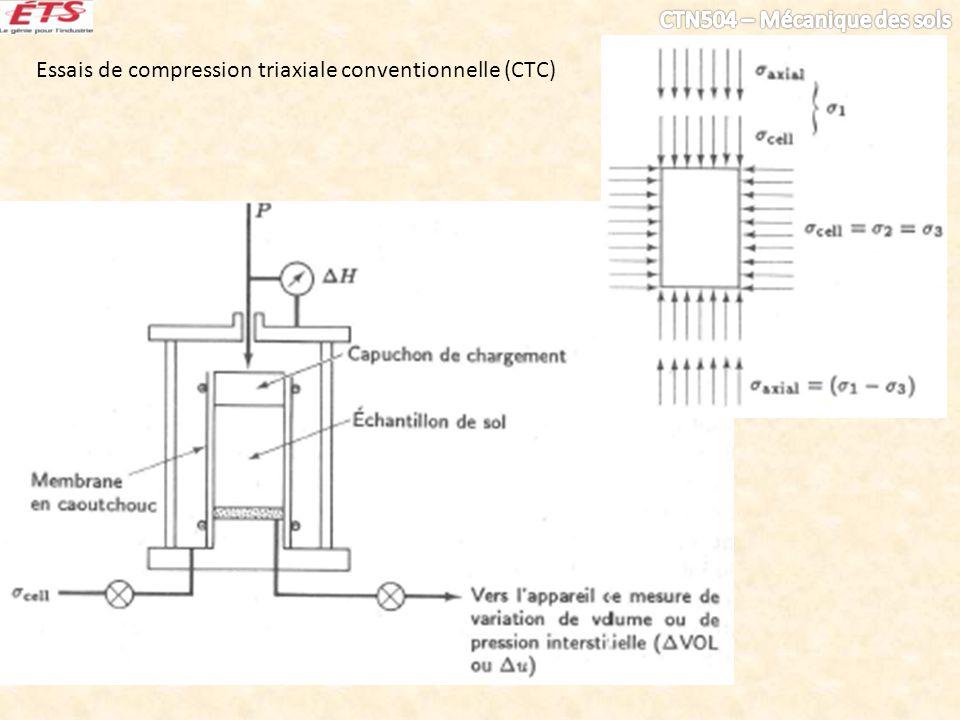 Essais de compression triaxiale conventionnelle (CTC)