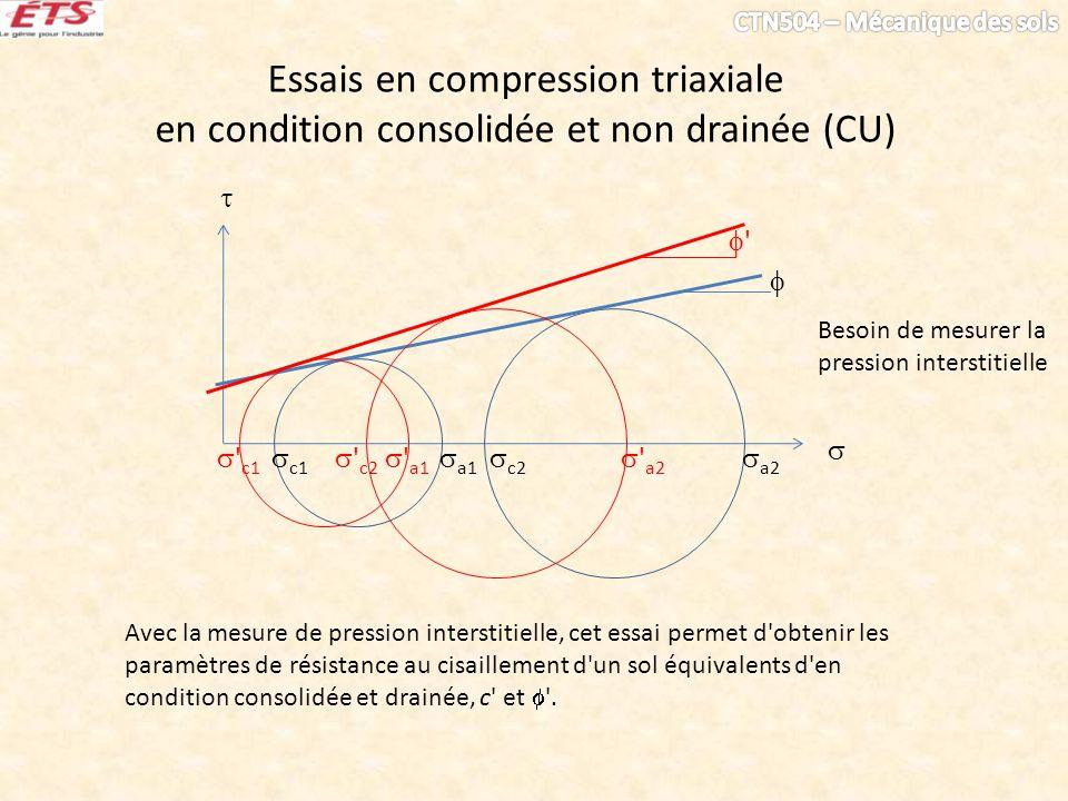 Essais en compression triaxiale en condition consolidée et non drainée (CU) c1 c2 a1 a2 ' Avec la mesure de pression interstitielle, cet essai permet