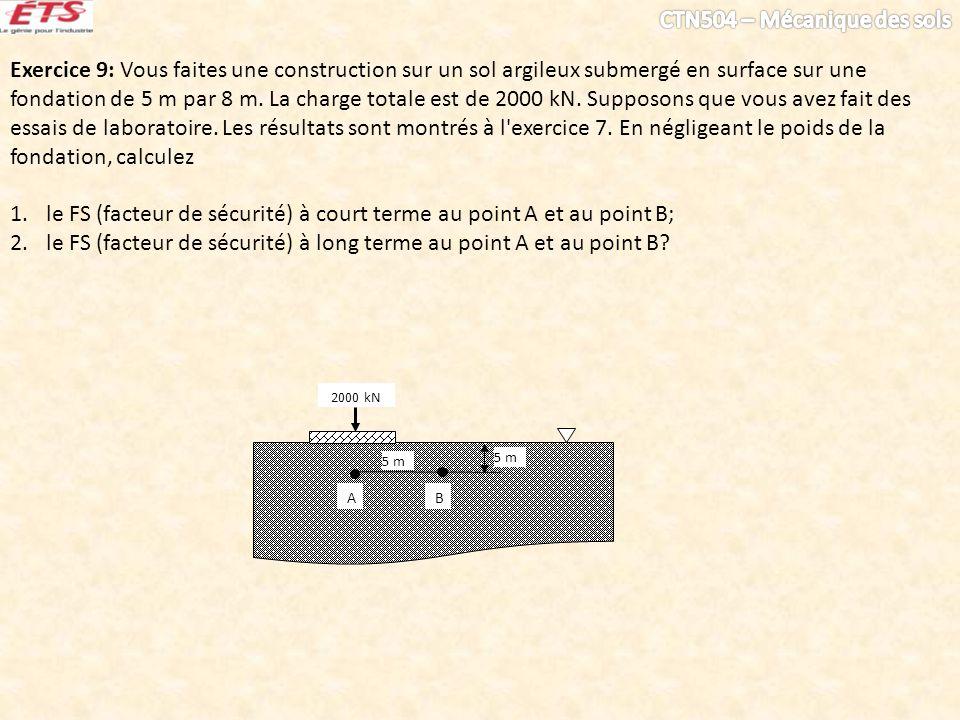 Exercice 9: Vous faites une construction sur un sol argileux submergé en surface sur une fondation de 5 m par 8 m. La charge totale est de 2000 kN. Su