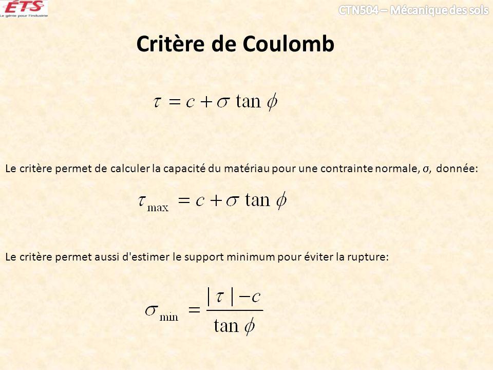 Critère de Coulomb Le critère permet de calculer la capacité du matériau pour une contrainte normale,, donnée: Le critère permet aussi d'estimer le su
