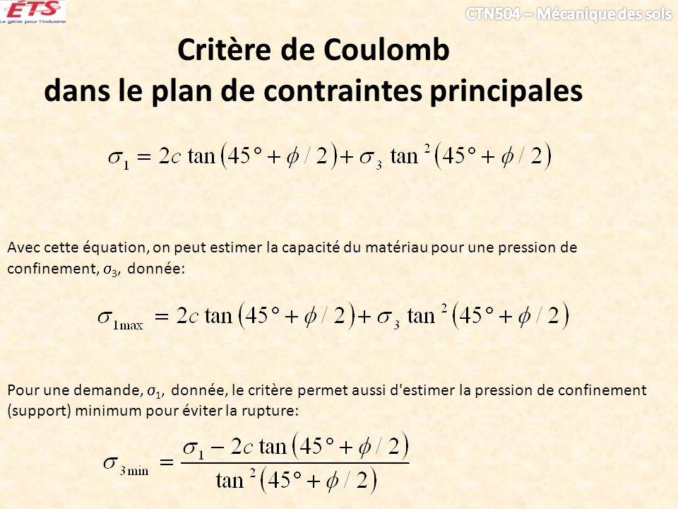 Avec cette équation, on peut estimer la capacité du matériau pour une pression de confinement, 3, donnée: Pour une demande, 1, donnée, le critère perm