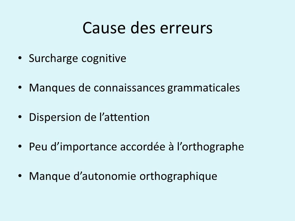 Cause des erreurs Surcharge cognitive Manques de connaissances grammaticales Dispersion de lattention Peu dimportance accordée à lorthographe Manque d