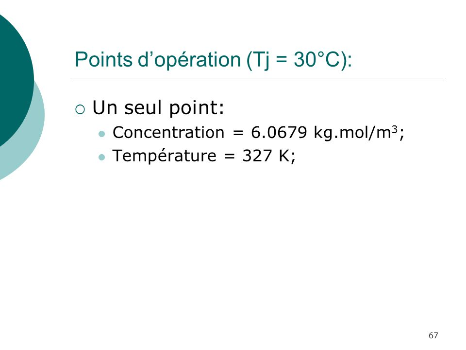 Points dopération (Tj = 30°C): Un seul point: Concentration = 6.0679 kg.mol/m 3 ; Température = 327 K; 67