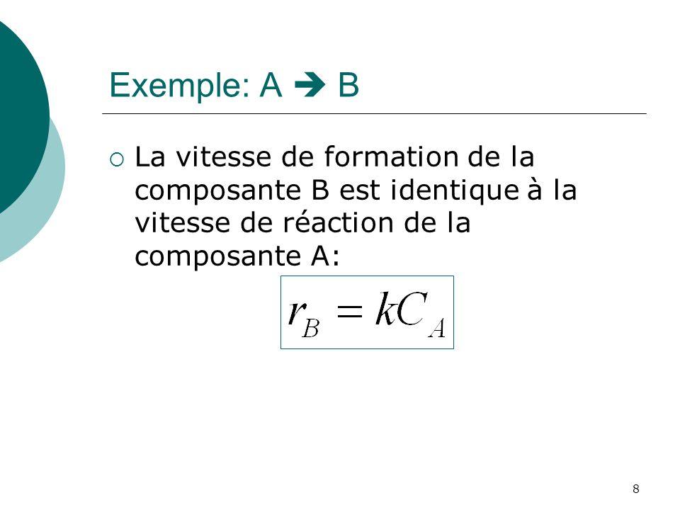 Formule dArrhenius Relation entre la température et la constante de réaction : Conséquence : Relations non-linéaires fonctions de T et C A 59