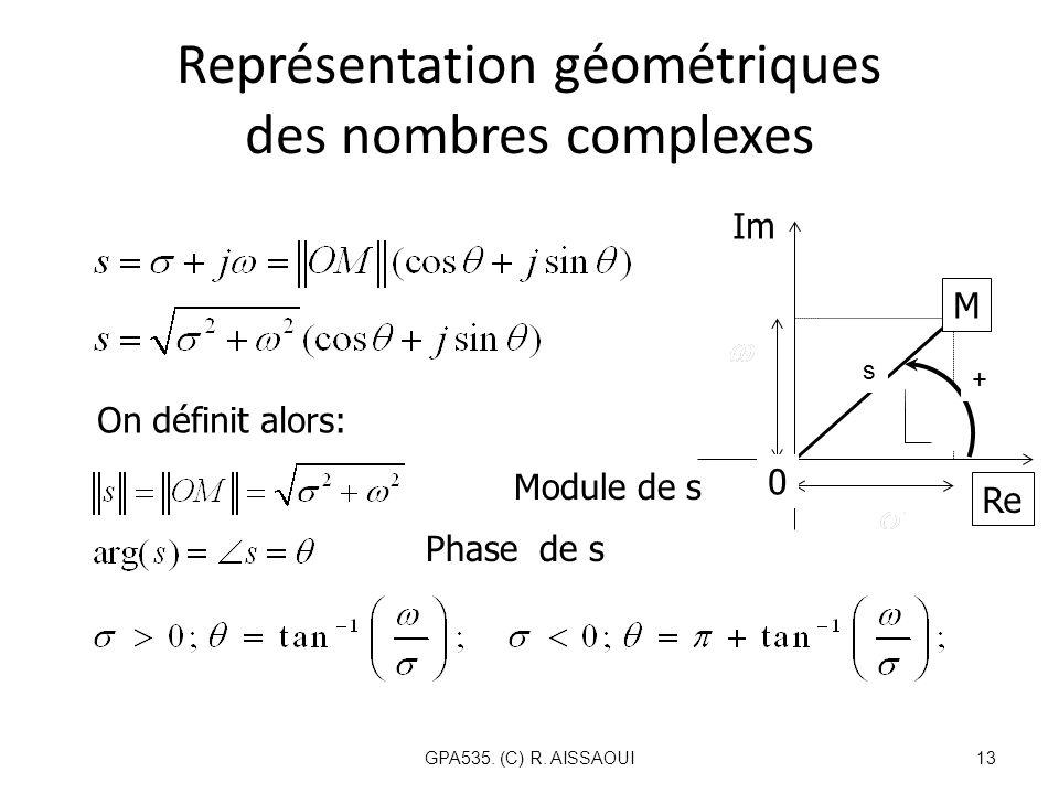 Représentation géométriques des nombres complexes GPA535. (C) R. AISSAOUI13 Im On définit alors: Module de s Phase de s Re 0 M s +