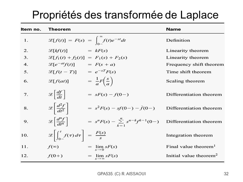GPA535. (C) R. AISSAOUI32 Propriétés des transformée de Laplace