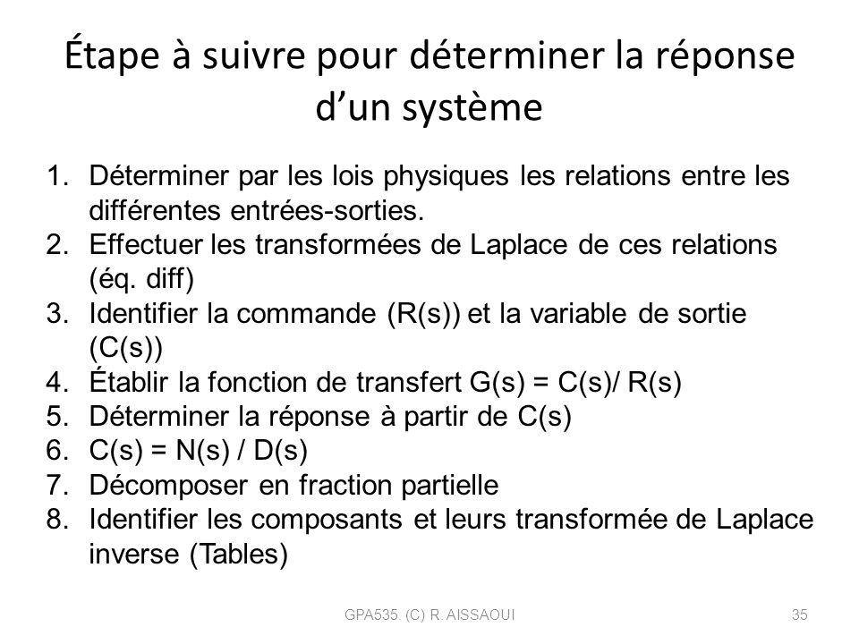 Étape à suivre pour déterminer la réponse dun système GPA535. (C) R. AISSAOUI35 1.Déterminer par les lois physiques les relations entre les différente