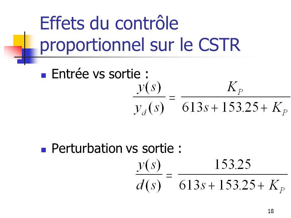 Effets du contrôle proportionnel sur le CSTR Entrée vs sortie : Perturbation vs sortie : 18