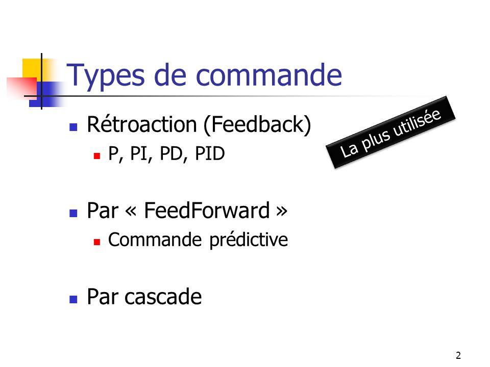Exemple #4 Système ayant : Le compensateur : Faisable si dc