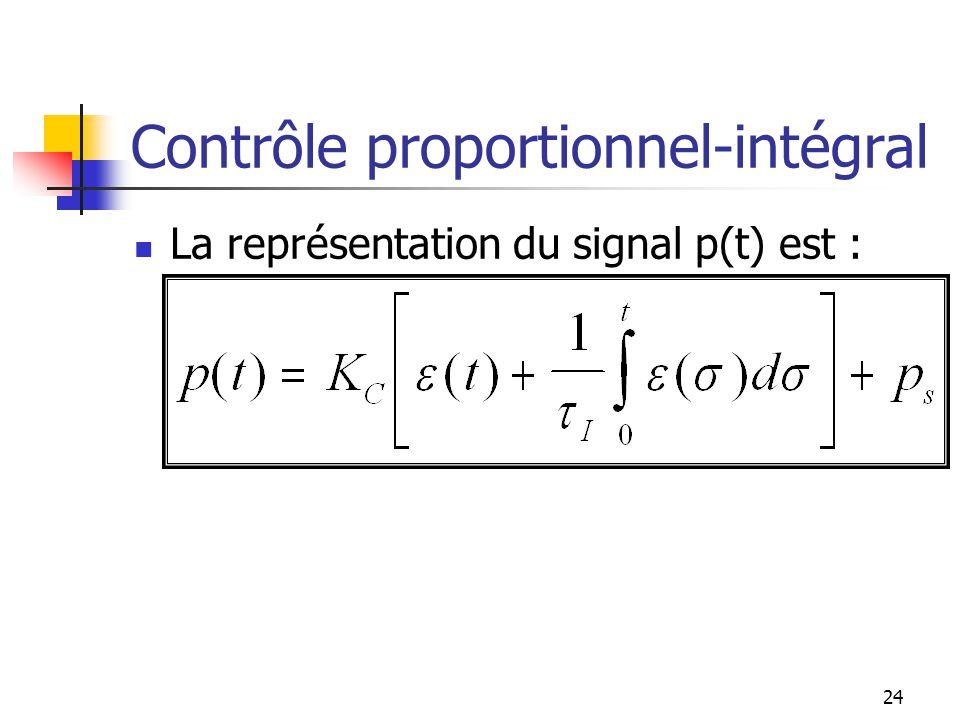 Contrôle proportionnel-intégral La représentation du signal p(t) est : 24