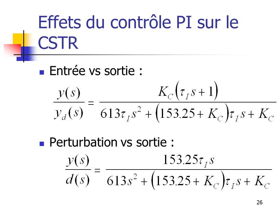 Effets du contrôle PI sur le CSTR Entrée vs sortie : Perturbation vs sortie : 26