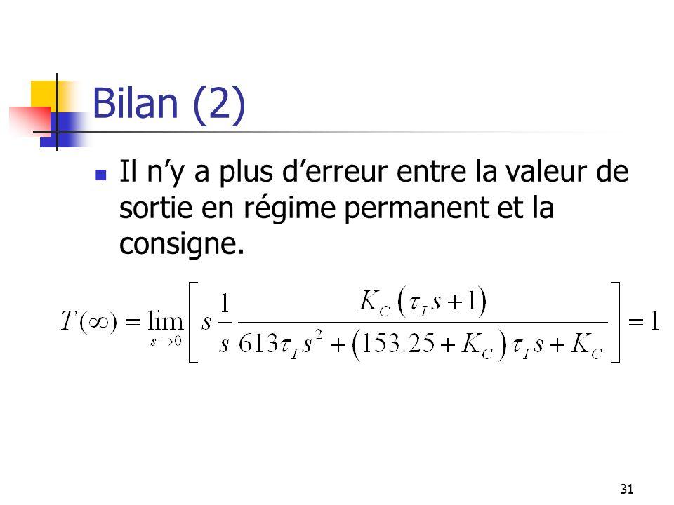 Bilan (2) Il ny a plus derreur entre la valeur de sortie en régime permanent et la consigne. 31