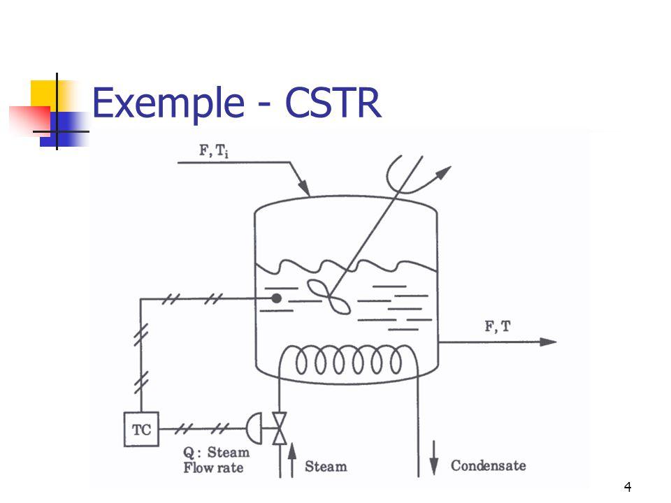 Exemple - CSTR 4