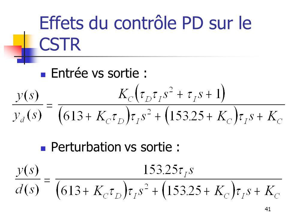 Effets du contrôle PD sur le CSTR Entrée vs sortie : Perturbation vs sortie : 41