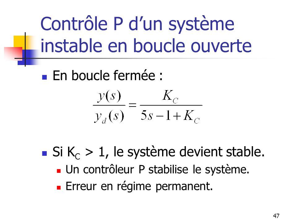 Contrôle P dun système instable en boucle ouverte En boucle fermée : Si K C > 1, le système devient stable. Un contrôleur P stabilise le système. Erre