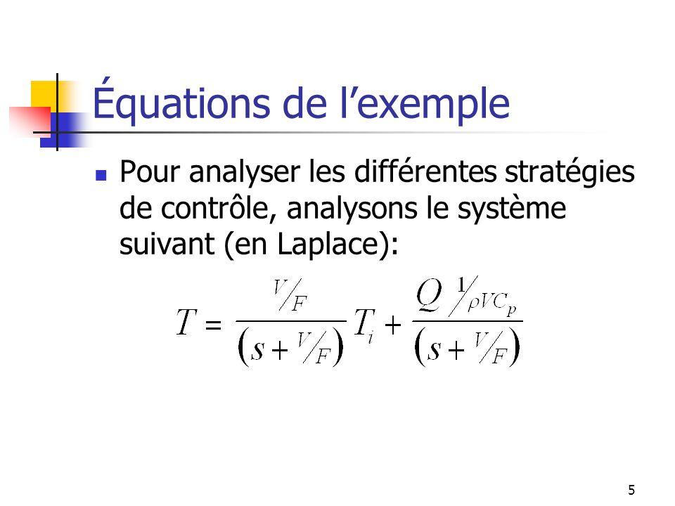 Système CSTR Équation différentielle correspondante: 6