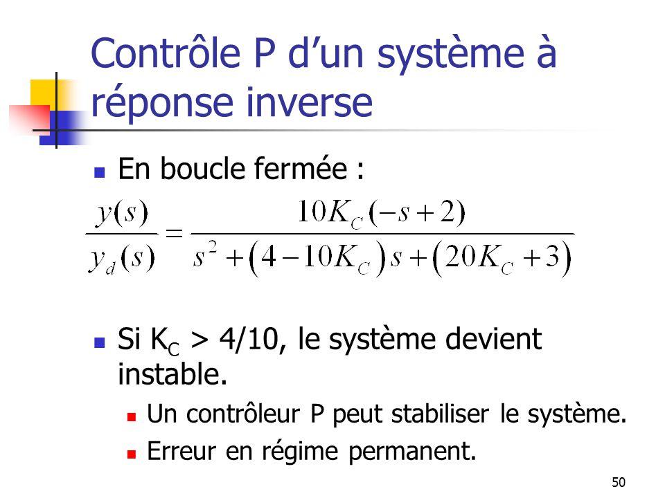Contrôle P dun système à réponse inverse En boucle fermée : Si K C > 4/10, le système devient instable. Un contrôleur P peut stabiliser le système. Er