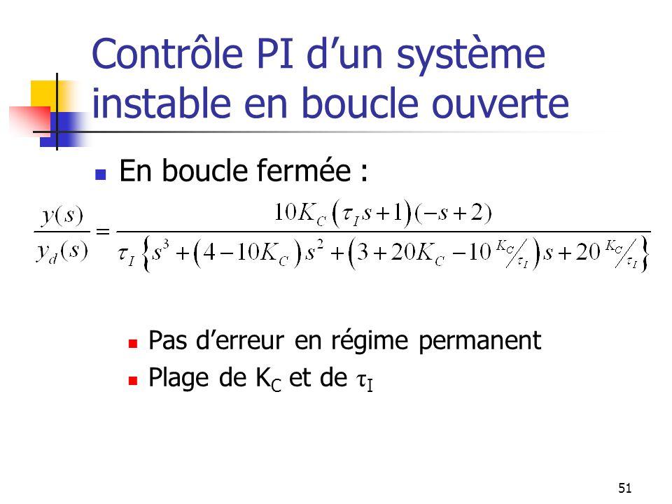 Contrôle PI dun système instable en boucle ouverte En boucle fermée : Pas derreur en régime permanent Plage de K C et de τ I 51