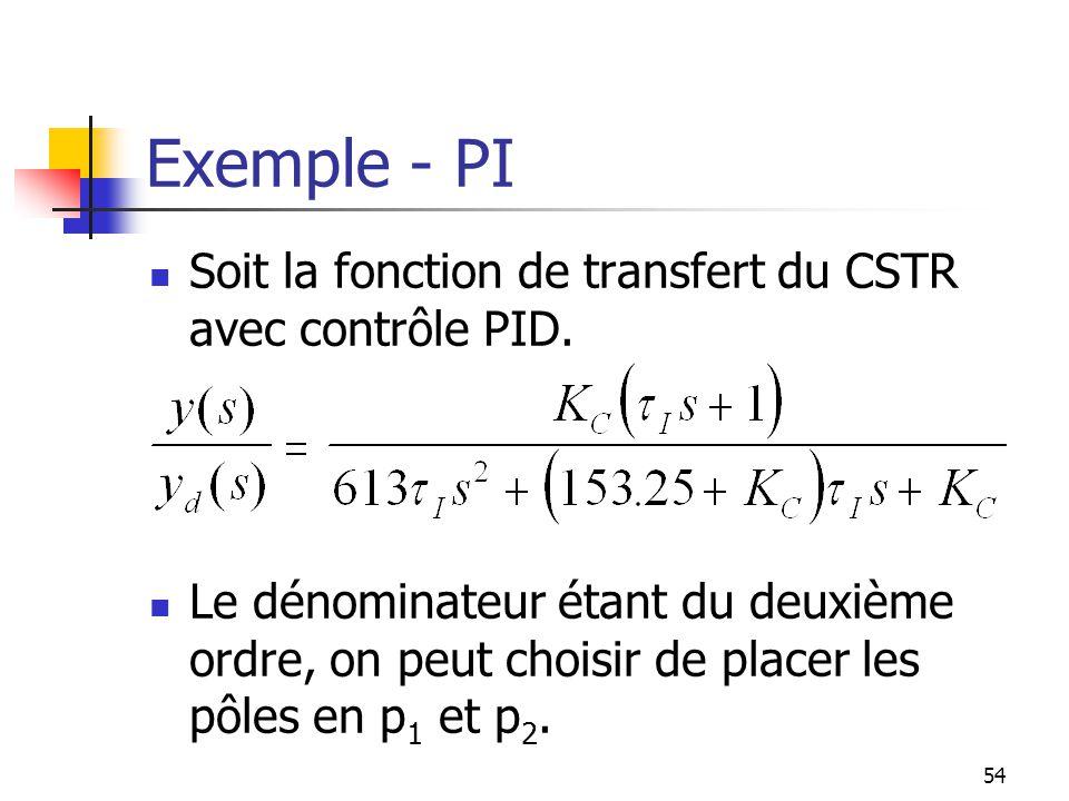 54 Exemple - PI Soit la fonction de transfert du CSTR avec contrôle PID. Le dénominateur étant du deuxième ordre, on peut choisir de placer les pôles