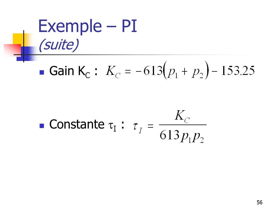 56 Exemple – PI (suite) Gain K C : Constante I :