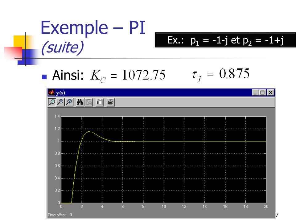 57 Exemple – PI (suite) Ainsi: Ex.: p 1 = -1-j et p 2 = -1+j
